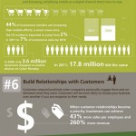 Infographic: 10 Ways to Increase Sales in 2012