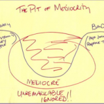 Are You Falling Into the The Pit of Mediocrity?