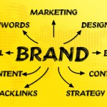 7 Reasons Why Better Branding Attracts Better Business