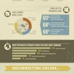 Infographic: Making Money the Old Fashioned Way