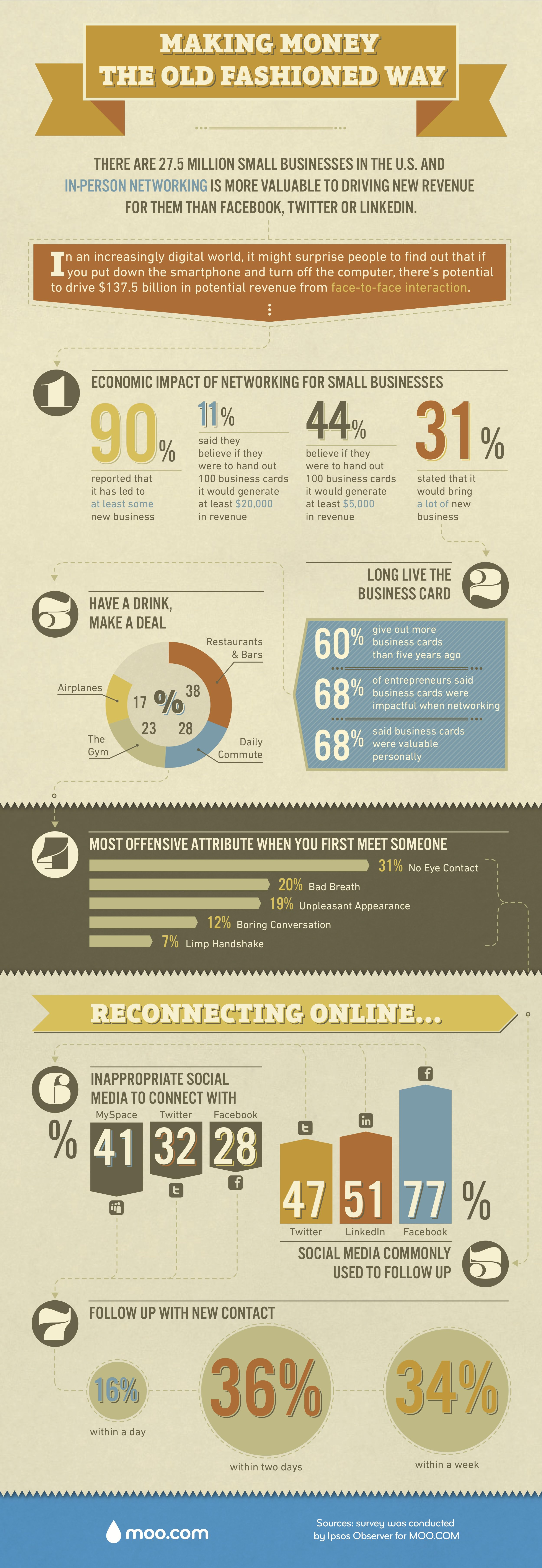 networking-survey-infographic_mini