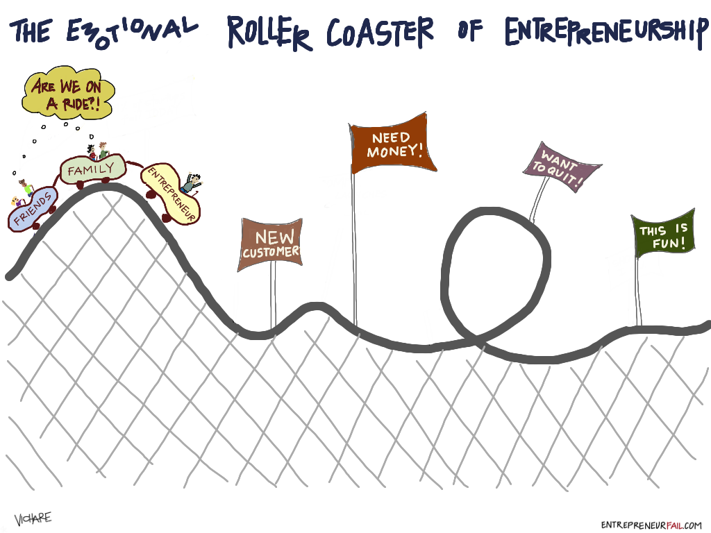 #entrepreneurfail EmotionalRollerCoaster copy