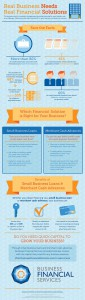 Business-Financial-Solutions-Infographic