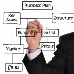 The Most Important Elements of Your Business Plan