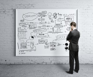 The First Five Steps to Starting Your Own Business
