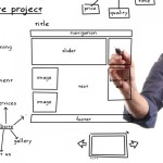 The Key Components of a Successful Website, Part 1