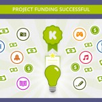 Strange But Inspirational Crowdfunding Projects