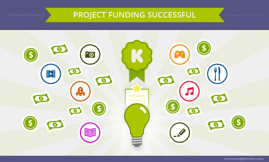 Crowdfunding Social Media Tips