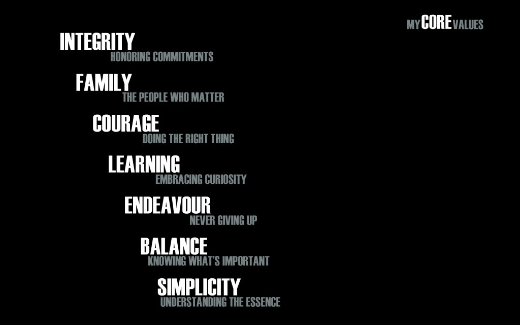 Core Values 4