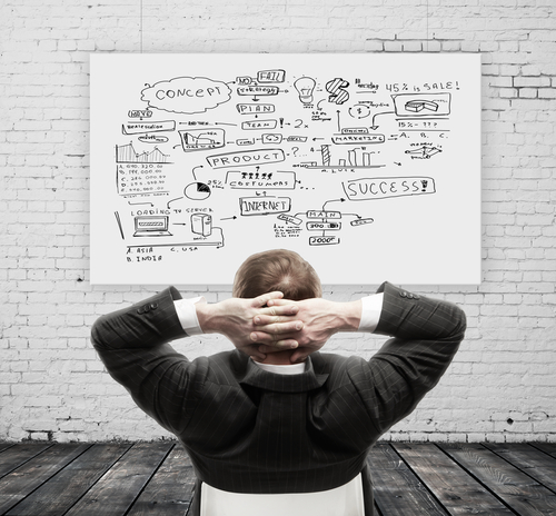 6 Questions to Find Out If You Have a Killer Business Idea